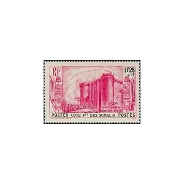 Cote des Somalis N° 175 N *