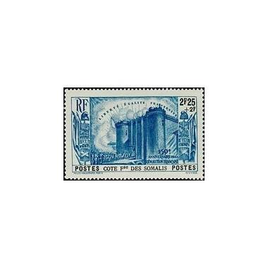 Cote des Somalis N° 176 N *